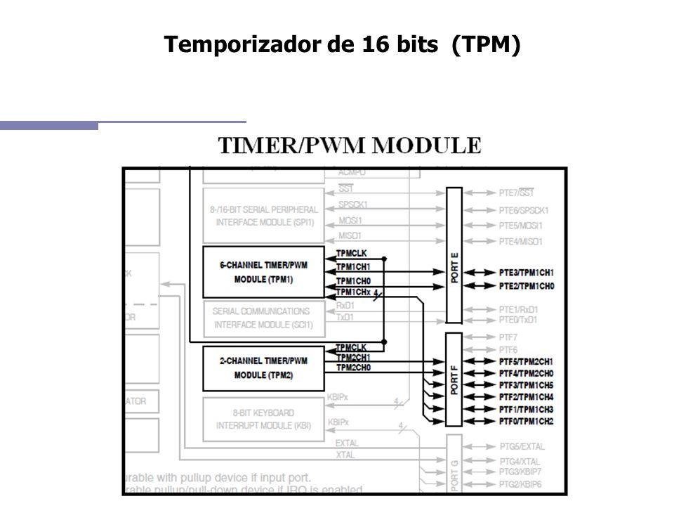 Temporizador de 16 bits (TPM)