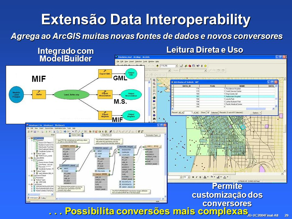 Extensão Data Interoperability