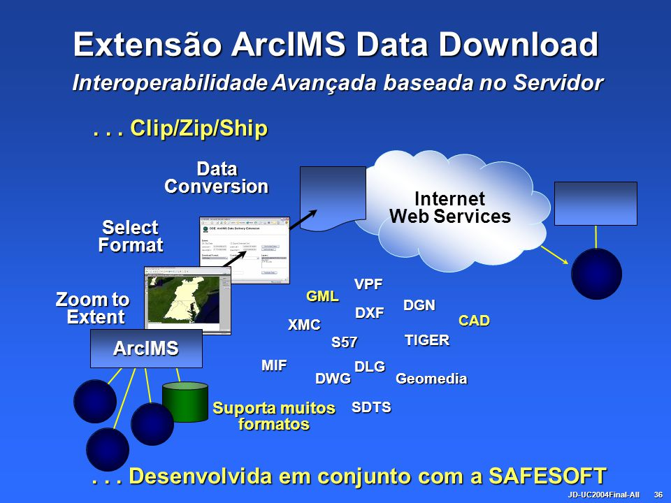 Extensão ArcIMS Data Download