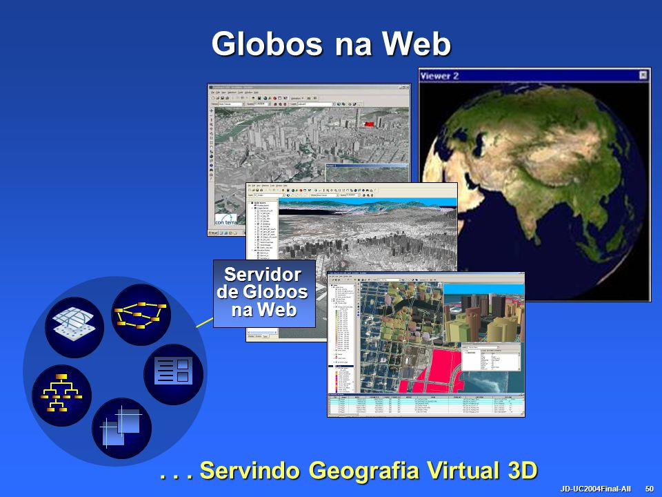. . . Servindo Geografia Virtual 3D