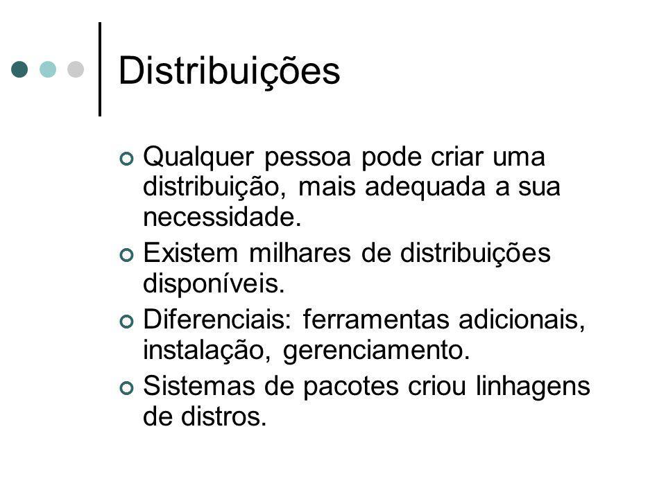 Distribuições Qualquer pessoa pode criar uma distribuição, mais adequada a sua necessidade. Existem milhares de distribuições disponíveis.