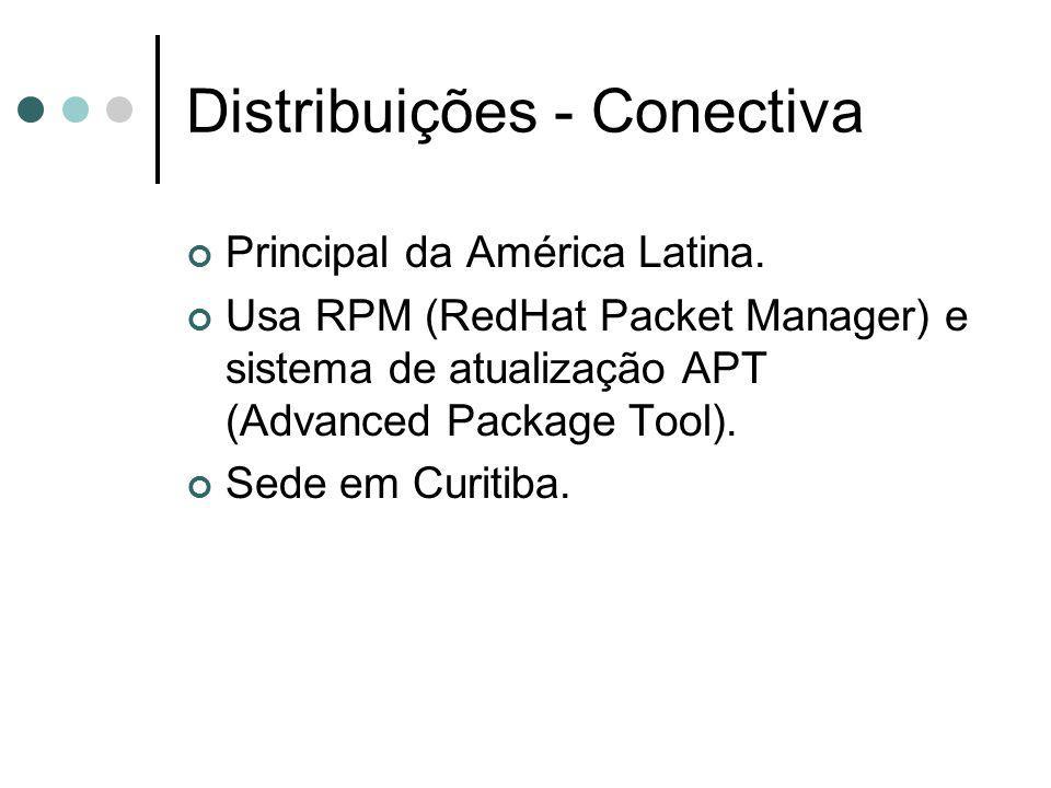 Distribuições - Conectiva