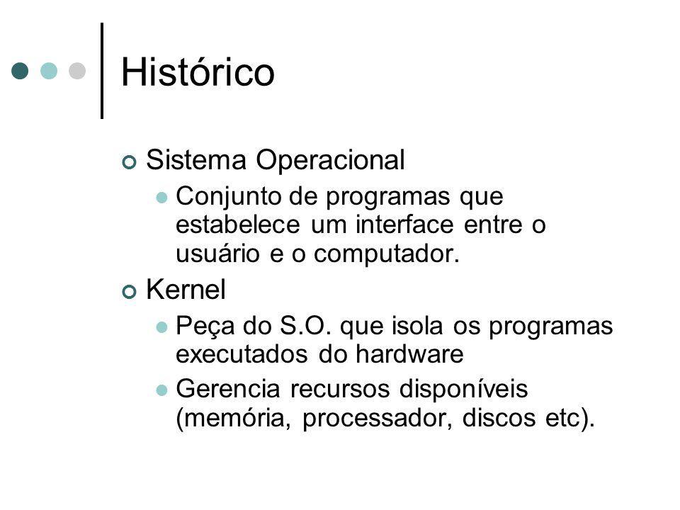 Histórico Sistema Operacional Kernel