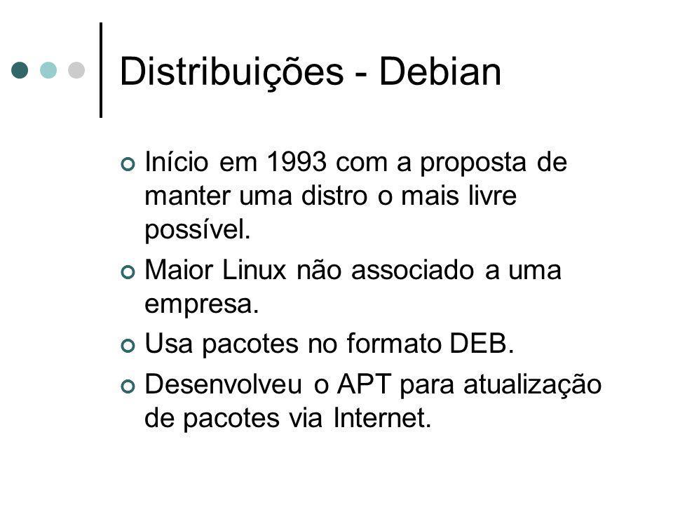Distribuições - Debian