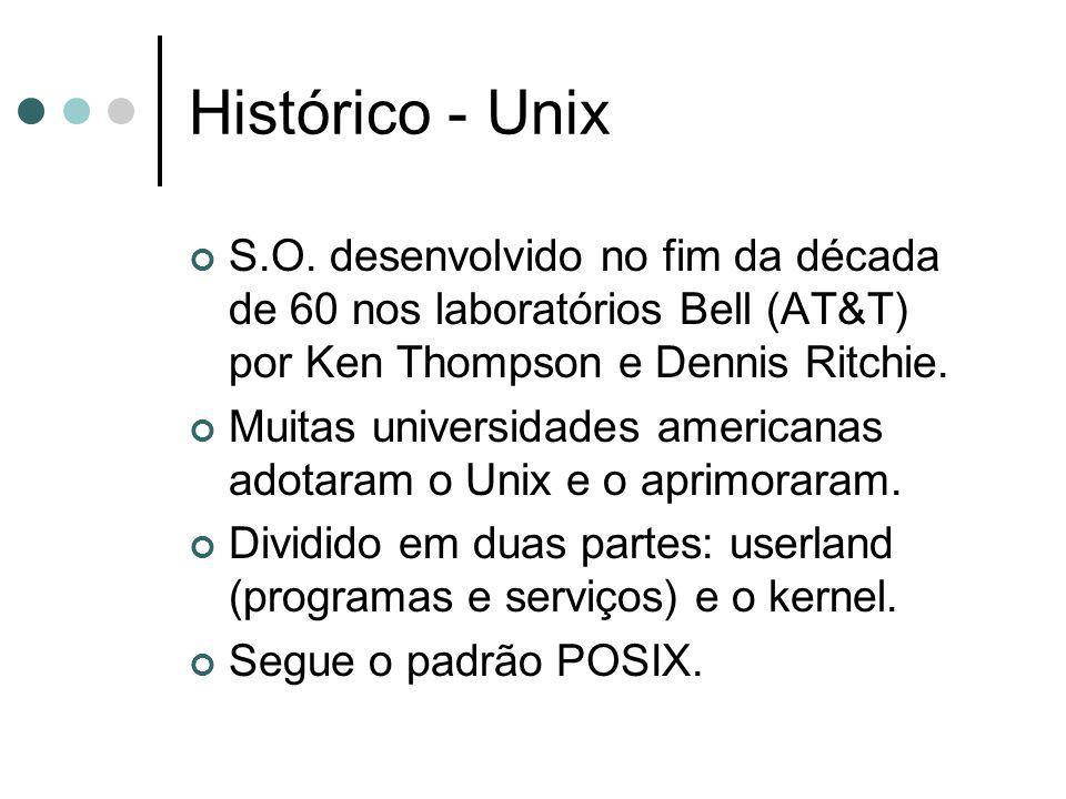 Histórico - Unix S.O. desenvolvido no fim da década de 60 nos laboratórios Bell (AT&T) por Ken Thompson e Dennis Ritchie.