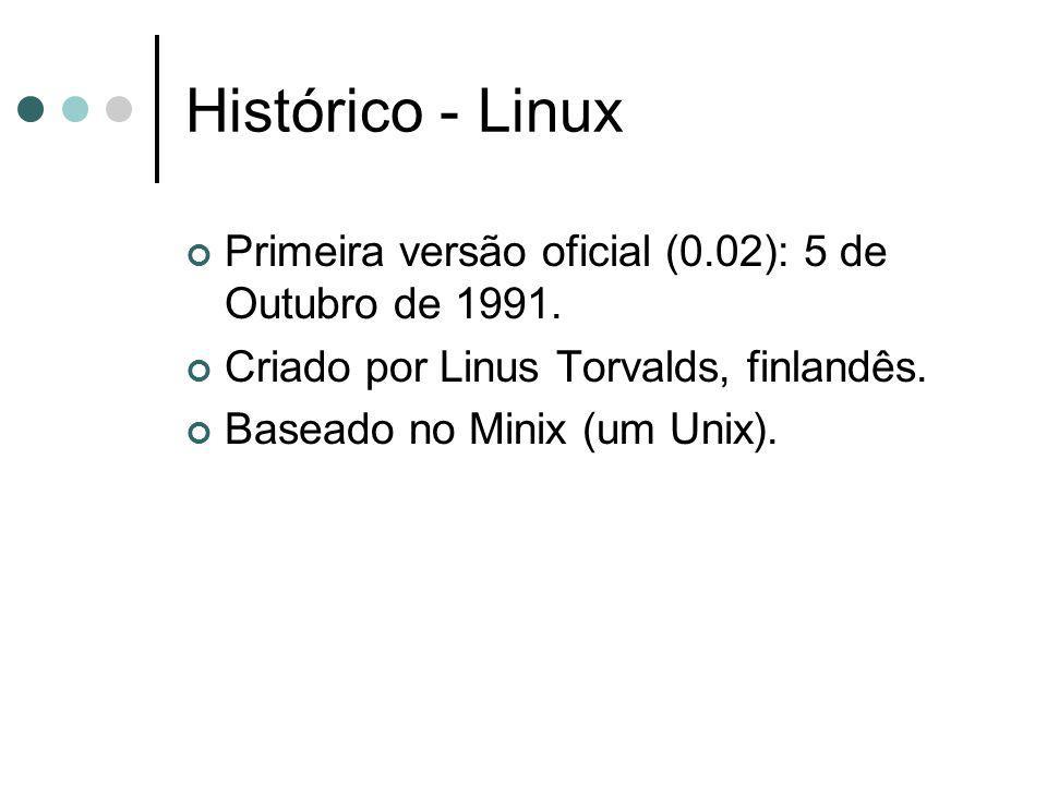 Histórico - Linux Primeira versão oficial (0.02): 5 de Outubro de 1991. Criado por Linus Torvalds, finlandês.