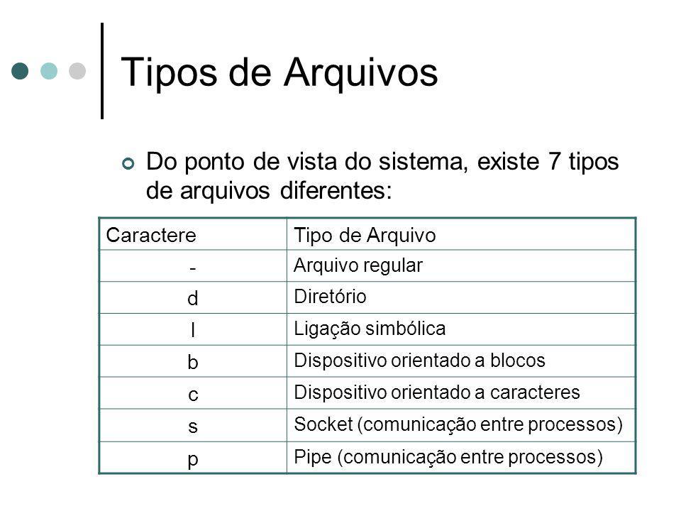 Tipos de Arquivos Do ponto de vista do sistema, existe 7 tipos de arquivos diferentes: Caractere. Tipo de Arquivo.