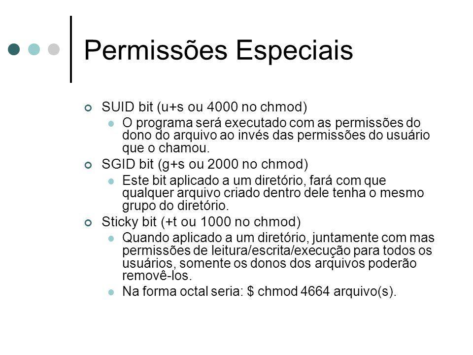 Permissões Especiais SUID bit (u+s ou 4000 no chmod)
