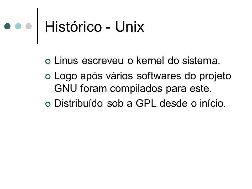 Histórico - Unix Linus escreveu o kernel do sistema.