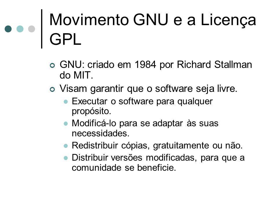 Movimento GNU e a Licença GPL