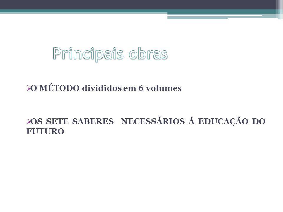 Principais obras O MÉTODO divididos em 6 volumes