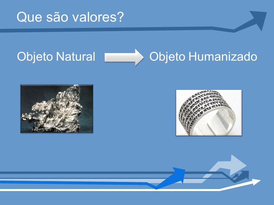 Que são valores Objeto Natural Objeto Humanizado
