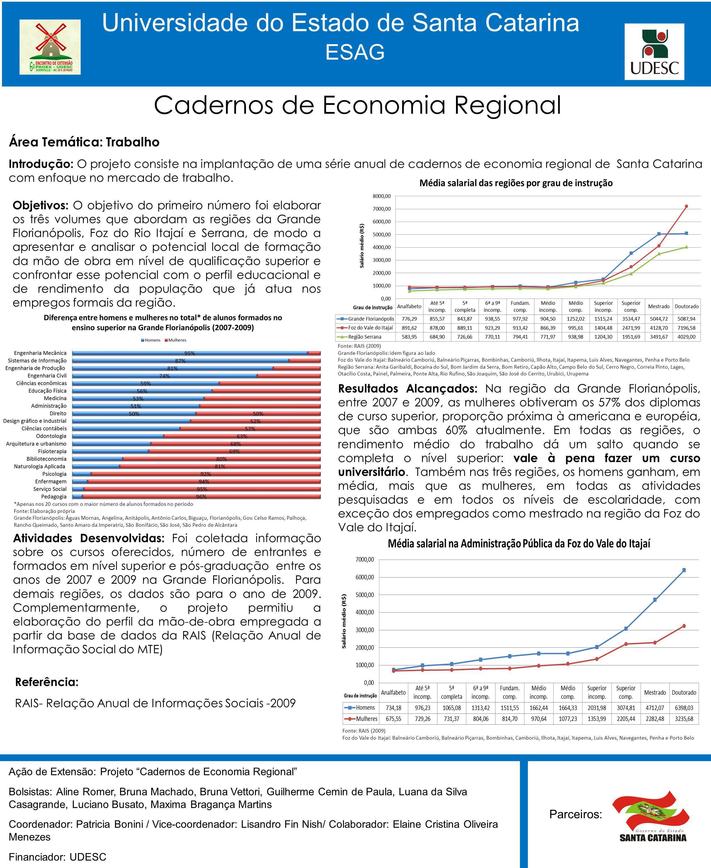 Cadernos de Economia Regional