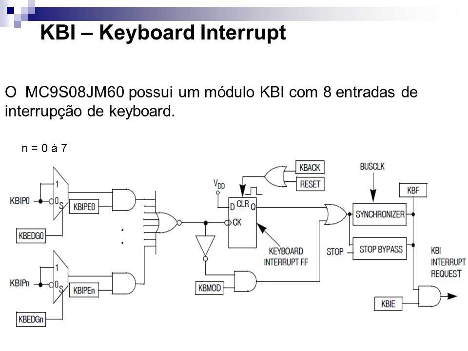 KBI – Keyboard Interrupt