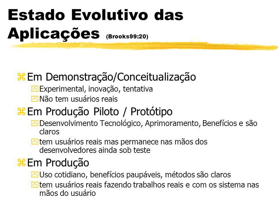 Estado Evolutivo das Aplicações (Brooks99:20)