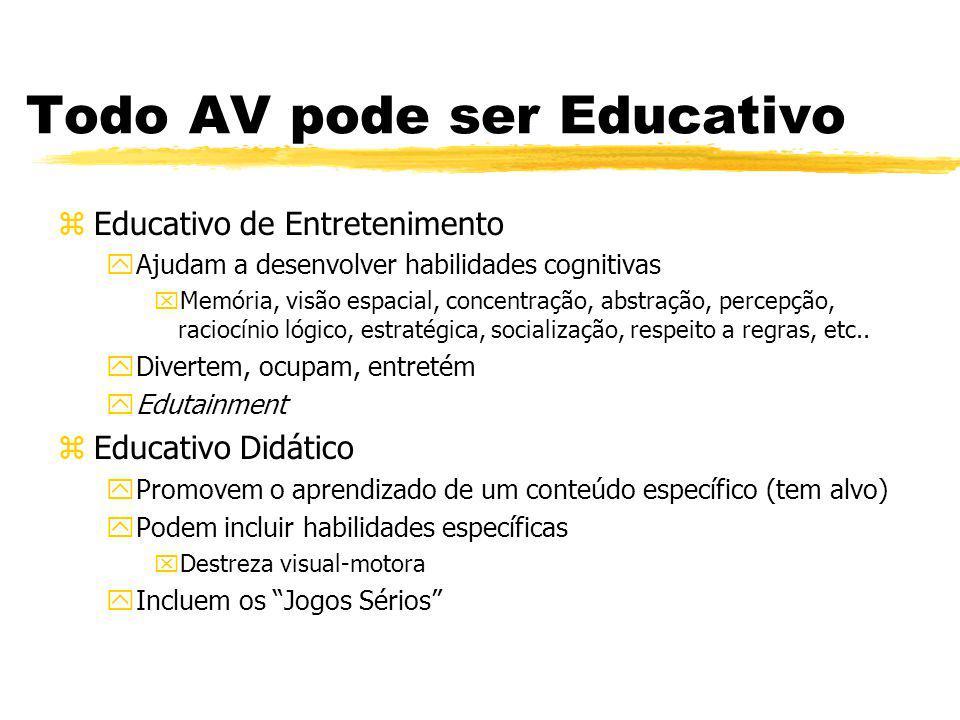 Todo AV pode ser Educativo
