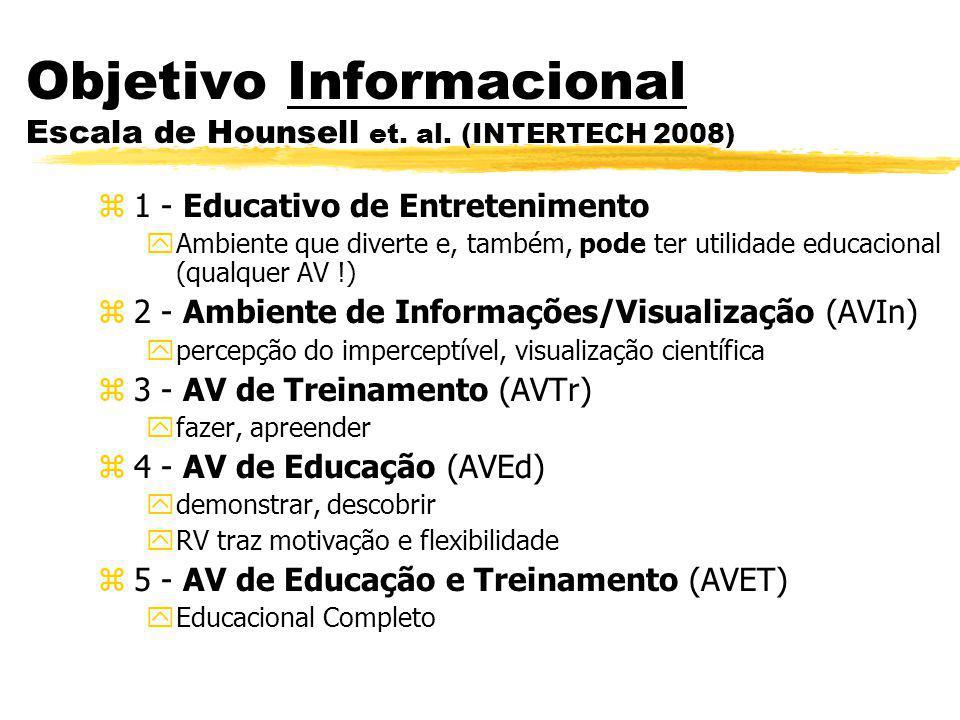 Objetivo Informacional Escala de Hounsell et. al. (INTERTECH 2008)