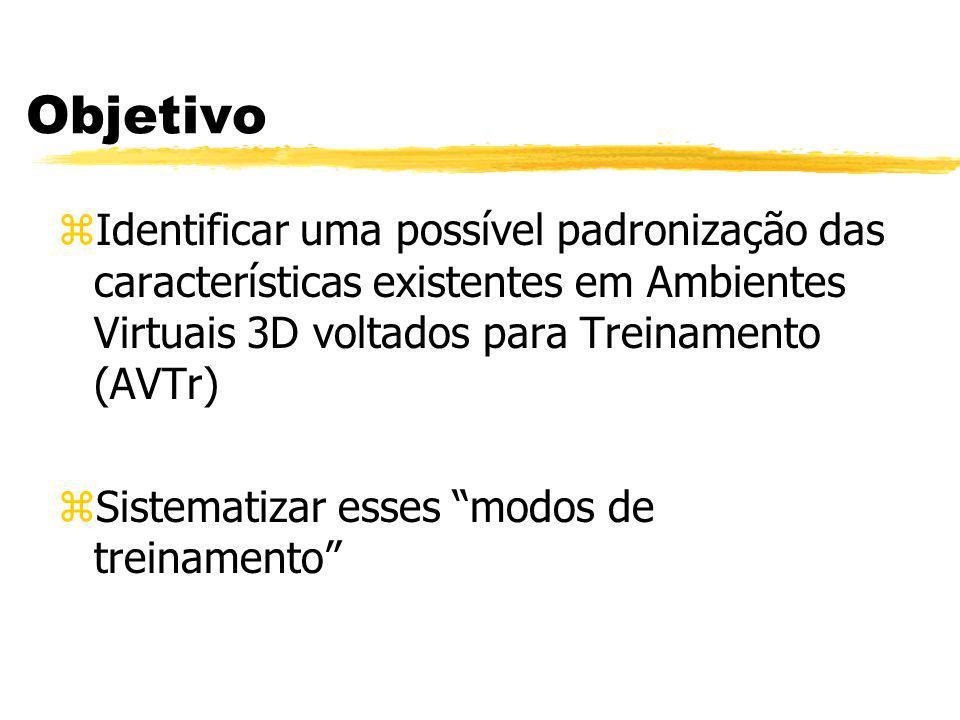 Objetivo Identificar uma possível padronização das características existentes em Ambientes Virtuais 3D voltados para Treinamento (AVTr)
