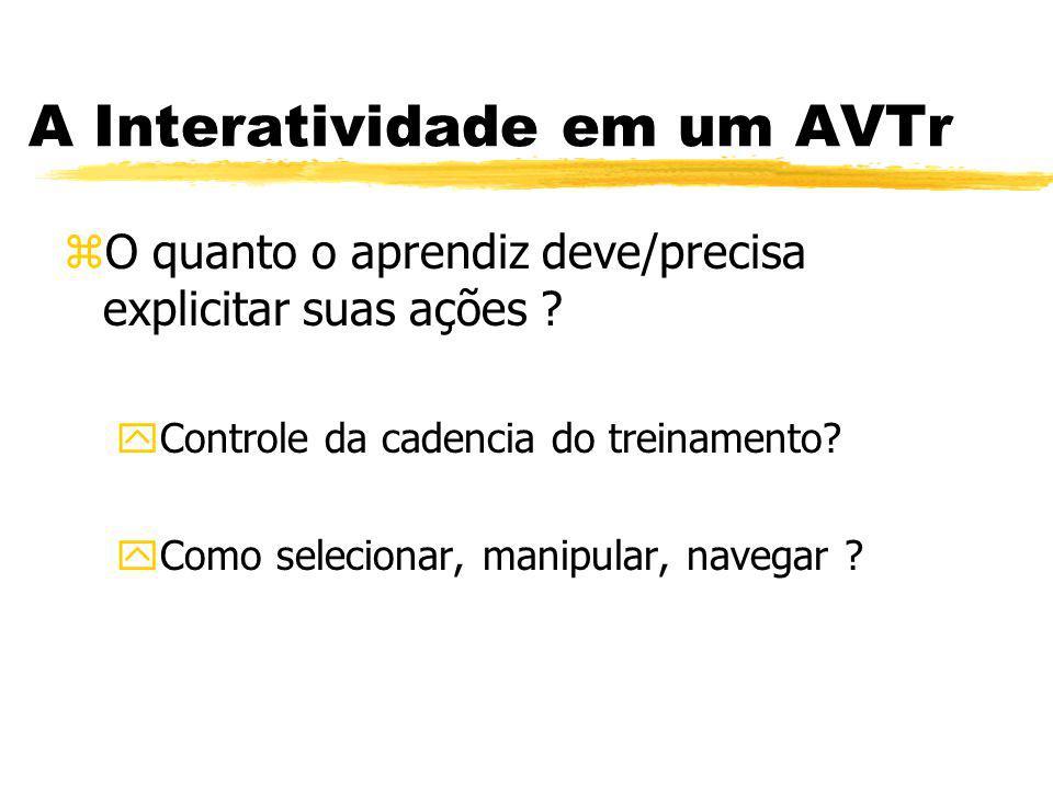 A Interatividade em um AVTr