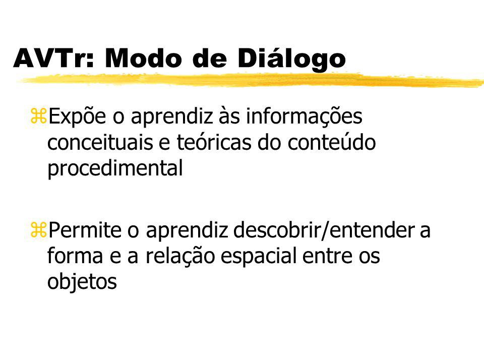 AVTr: Modo de Diálogo Expõe o aprendiz às informações conceituais e teóricas do conteúdo procedimental.