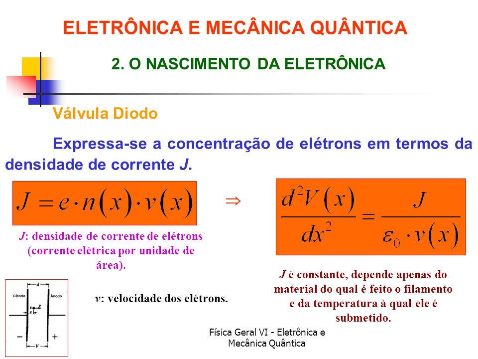 ELETRÔNICA E MECÂNICA QUÂNTICA v: velocidade dos elétrons.