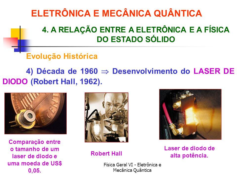 ELETRÔNICA E MECÂNICA QUÂNTICA Laser de diodo de alta potência.