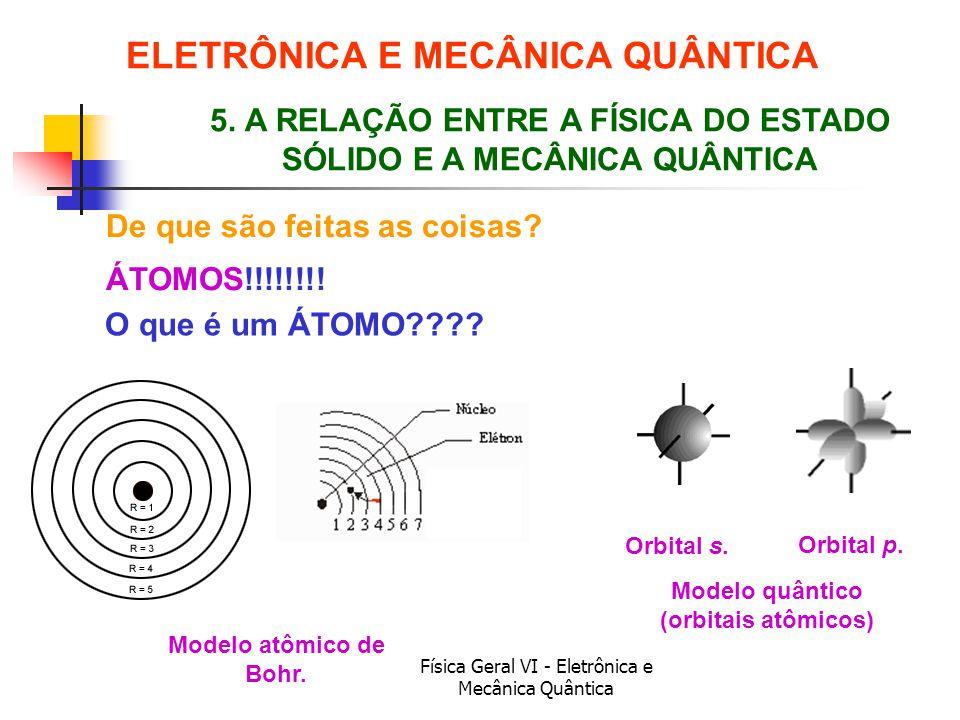 ELETRÔNICA E MECÂNICA QUÂNTICA Modelo quântico (orbitais atômicos)