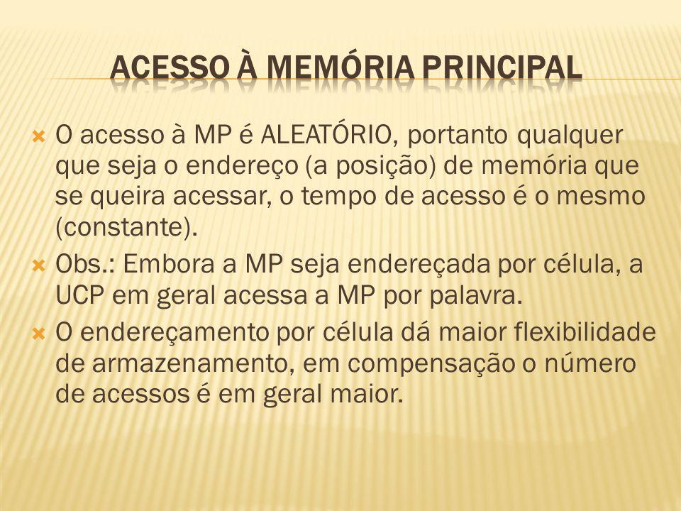 ACESSO À MEMÓRIA PRINCIPAL