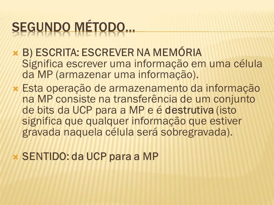 Segundo método... B) ESCRITA: ESCREVER NA MEMÓRIA Significa escrever uma informação em uma célula da MP (armazenar uma informação).