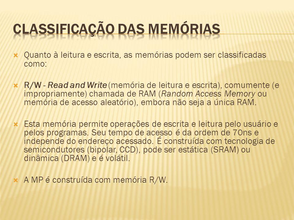 CLASSIFICAÇÃO DAS MEMÓRIAS