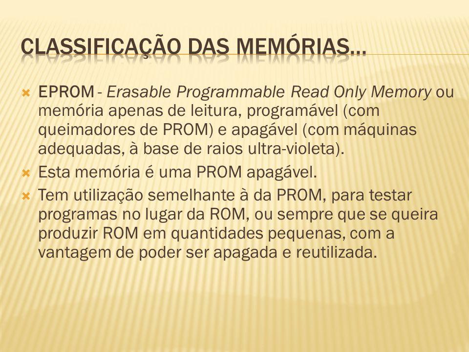 Classificação das memórias...