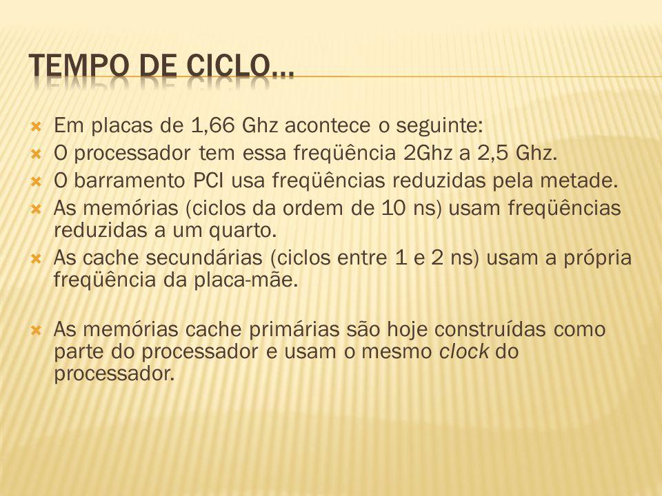 Tempo de ciclo... Em placas de 1,66 Ghz acontece o seguinte:
