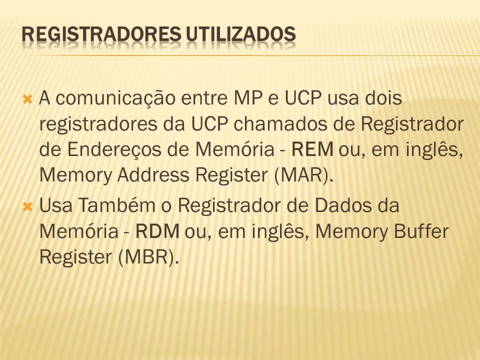 REGISTRADORES UTILIZADOS