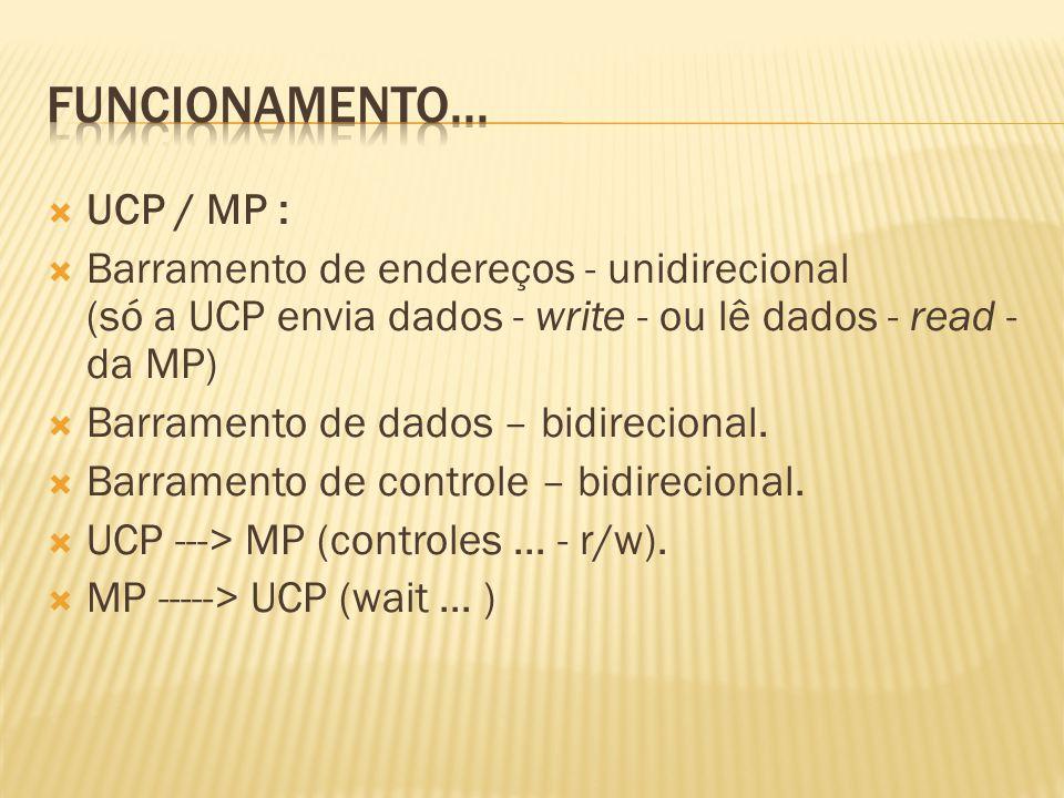 Funcionamento... UCP / MP :