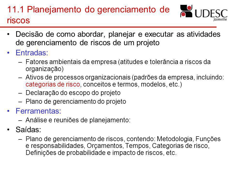 11.1 Planejamento do gerenciamento de riscos