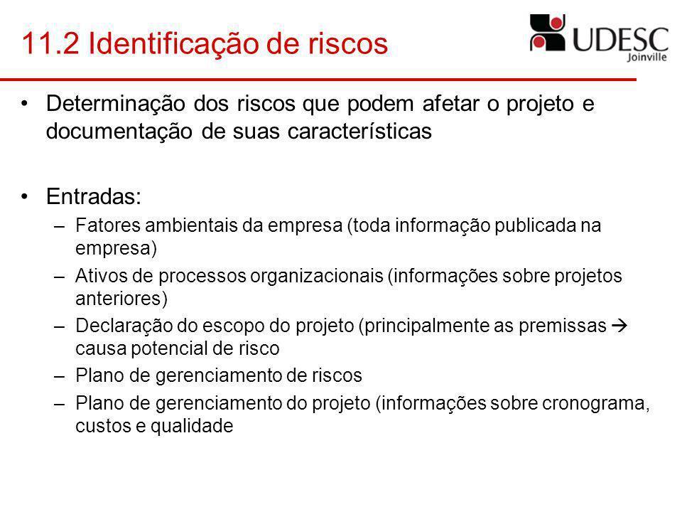 11.2 Identificação de riscos