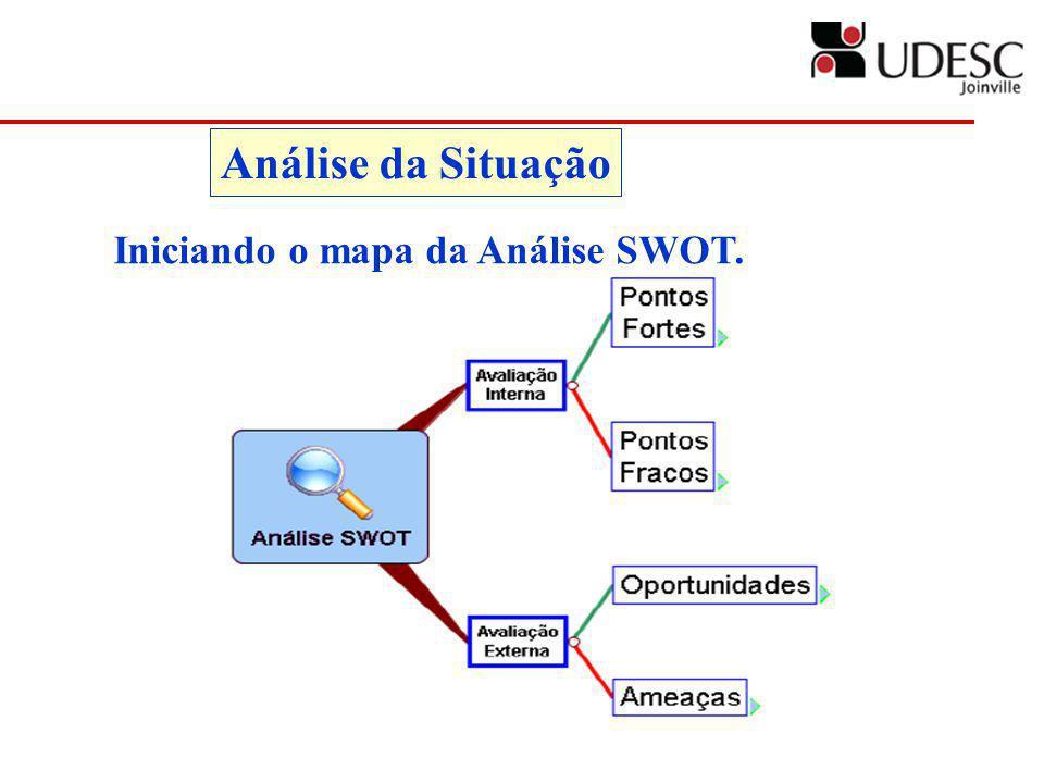 Análise da Situação Iniciando o mapa da Análise SWOT.