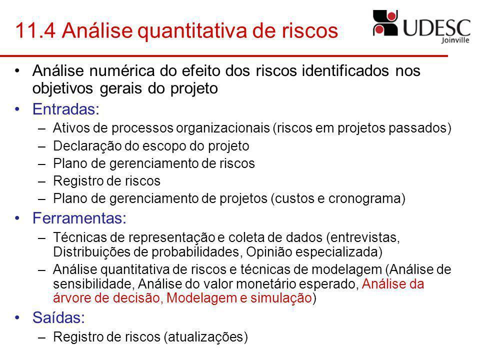11.4 Análise quantitativa de riscos