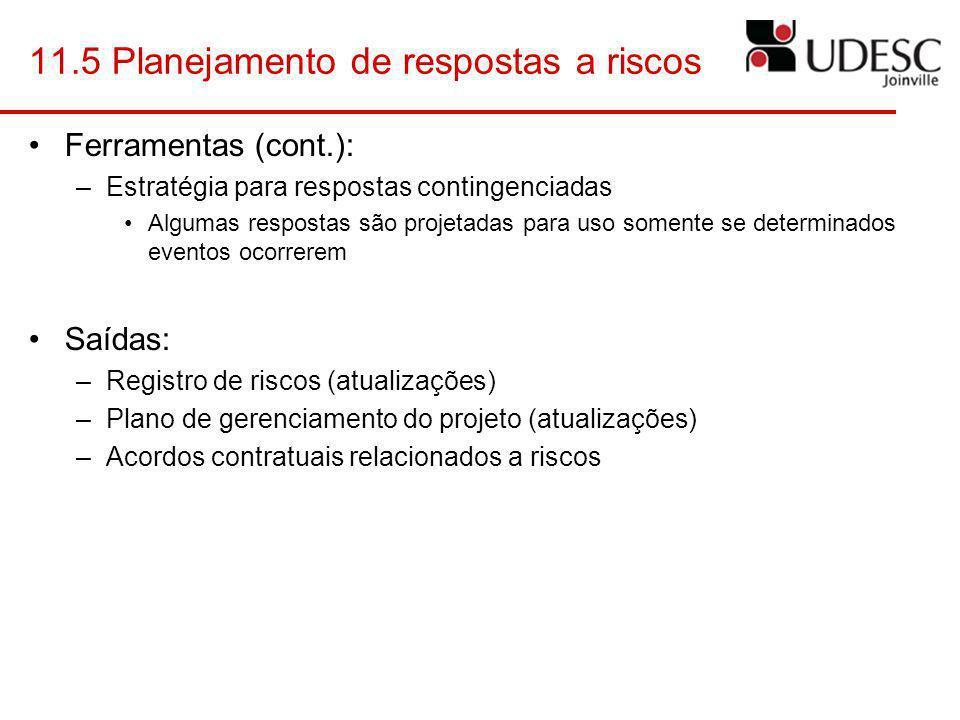 11.5 Planejamento de respostas a riscos