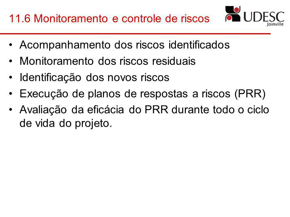 11.6 Monitoramento e controle de riscos