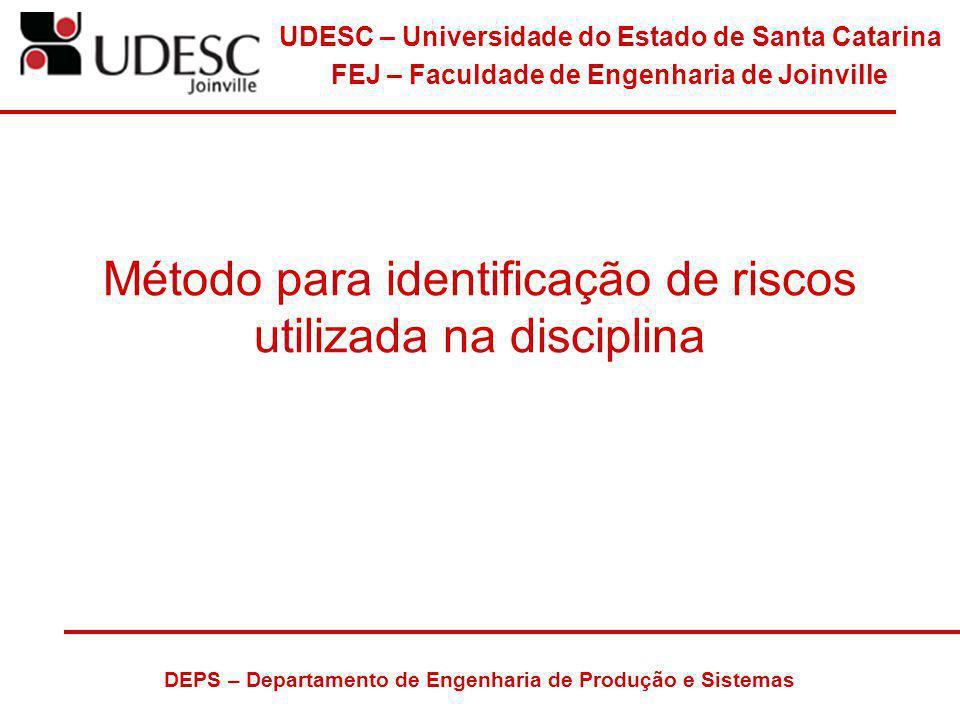 Método para identificação de riscos utilizada na disciplina