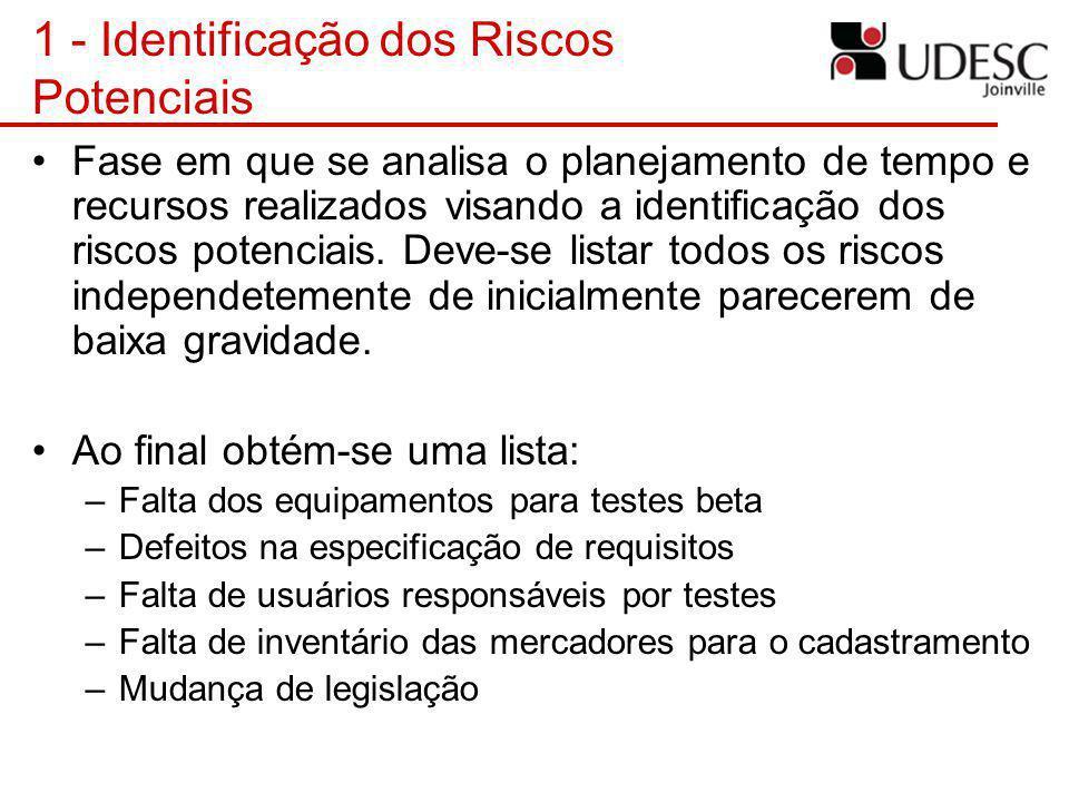 1 - Identificação dos Riscos Potenciais