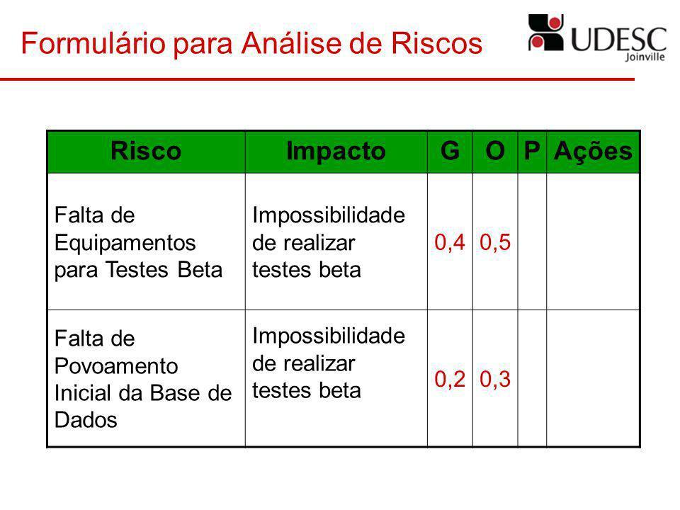 Formulário para Análise de Riscos
