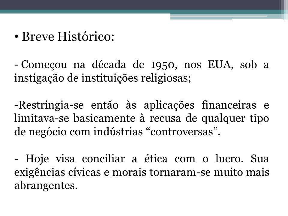 Breve Histórico: Começou na década de 1950, nos EUA, sob a instigação de instituições religiosas;