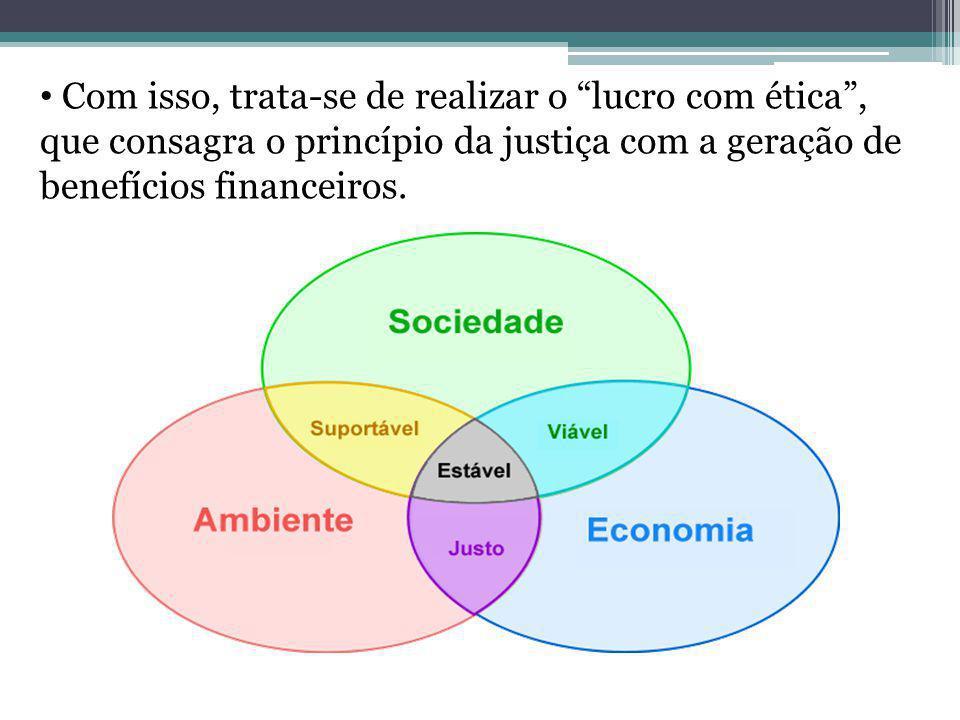 Com isso, trata-se de realizar o lucro com ética , que consagra o princípio da justiça com a geração de benefícios financeiros.