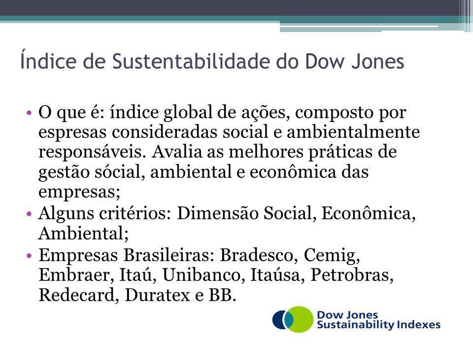 Índice de Sustentabilidade do Dow Jones