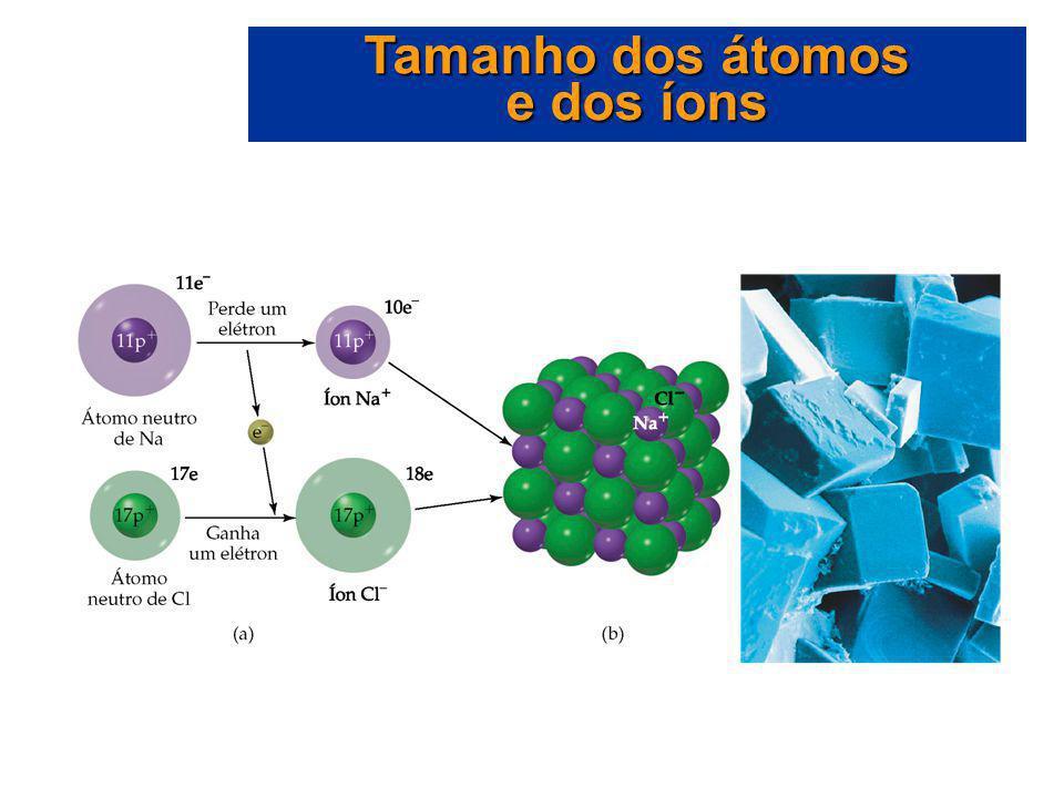Tamanho dos átomos e dos íons