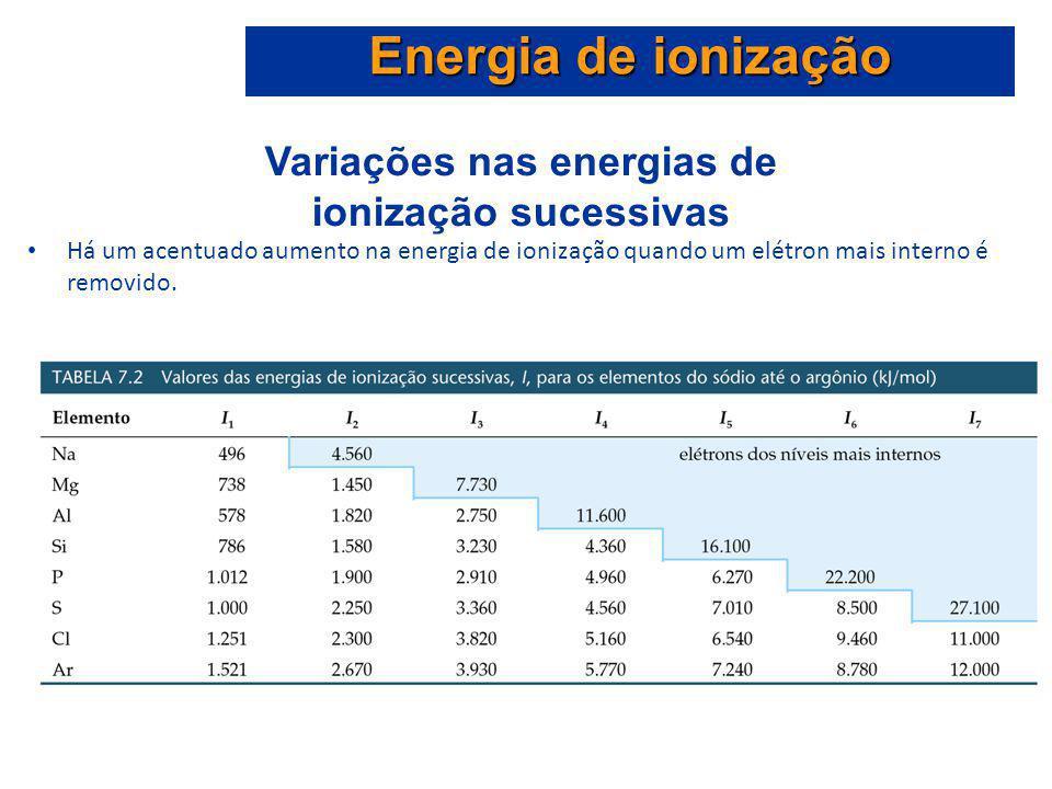 Variações nas energias de
