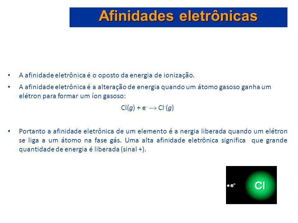 Afinidades eletrônicas
