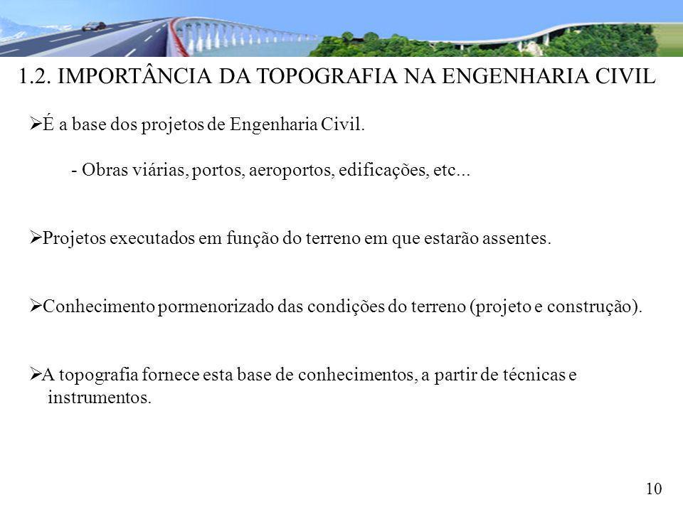 1.2. IMPORTÂNCIA DA TOPOGRAFIA NA ENGENHARIA CIVIL